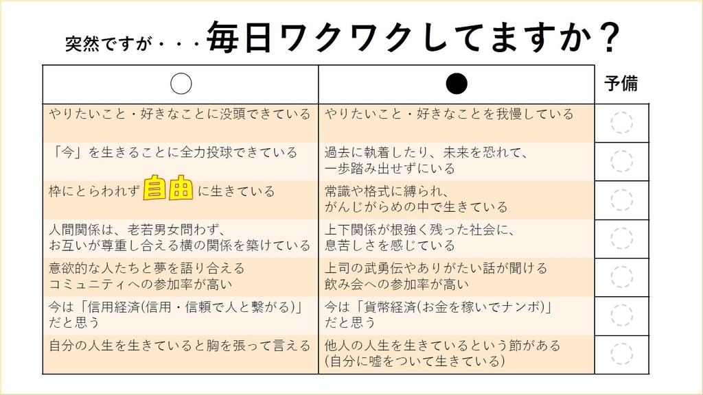f:id:nagomissblog:20190222055410j:plain