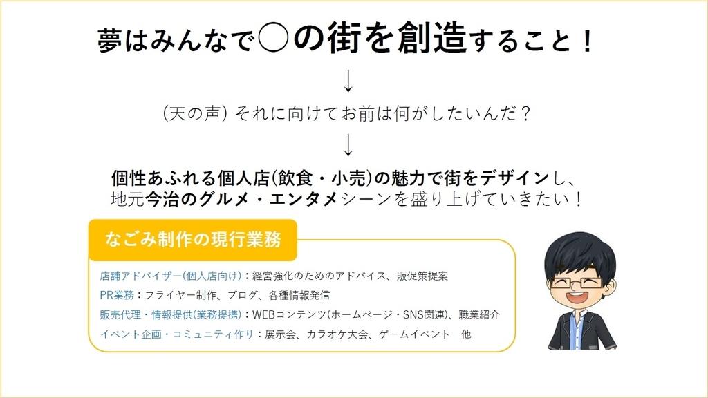 f:id:nagomissblog:20190222055435j:plain