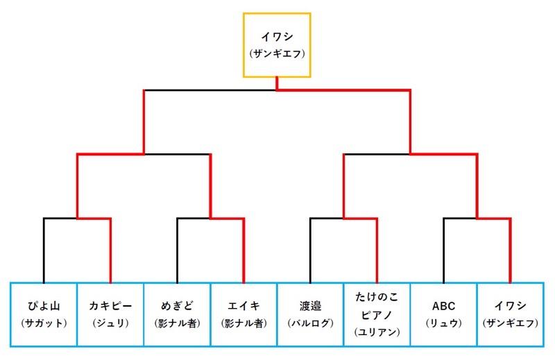 f:id:nagomissblog:20200309204627j:plain