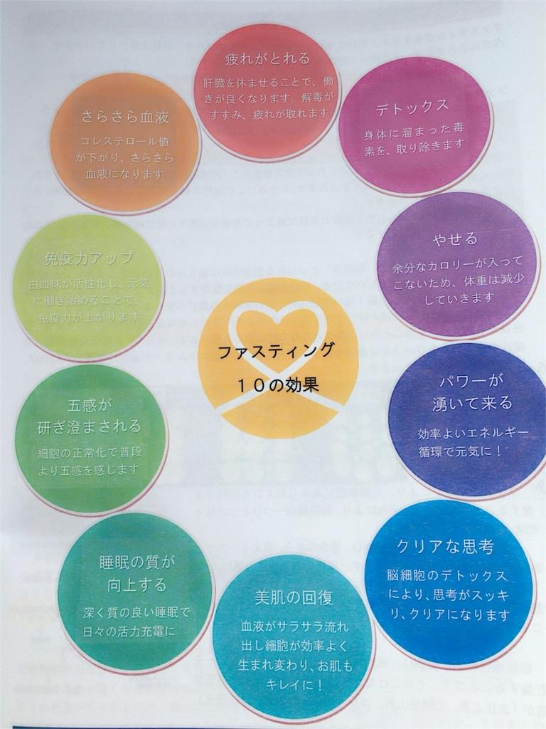 f:id:nagomiyasu-okinawa:20161223093011j:image