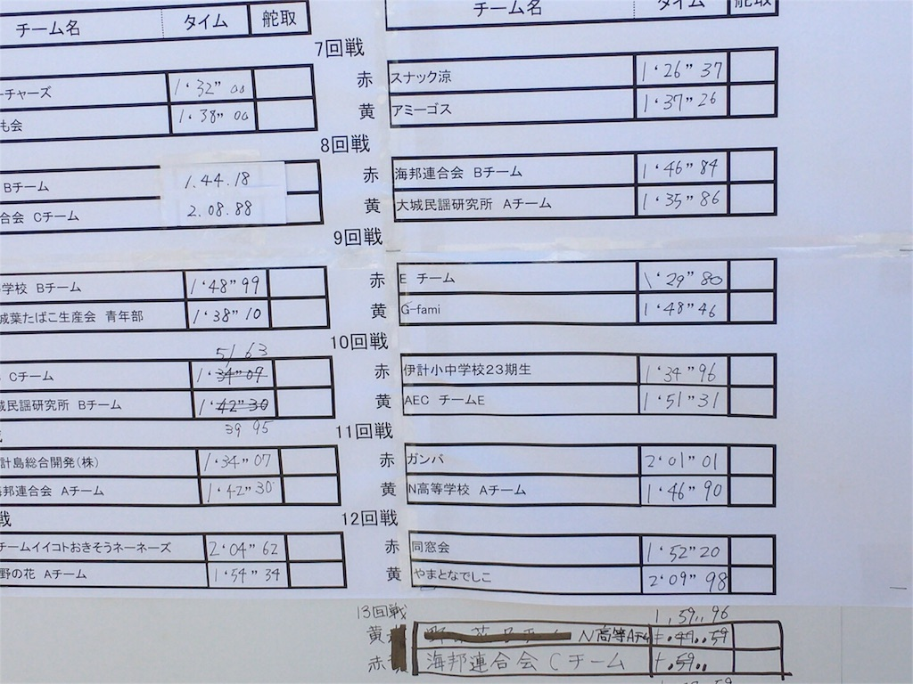 f:id:nagomiyasu-okinawa:20170716223158j:image