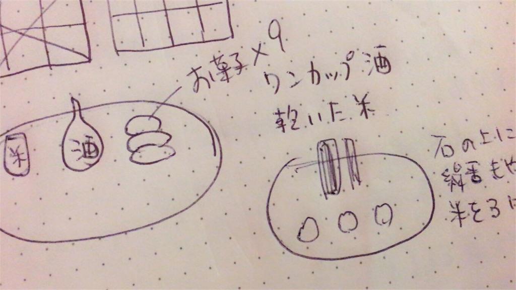 f:id:nagomiyasu-okinawa:20170929213927j:image