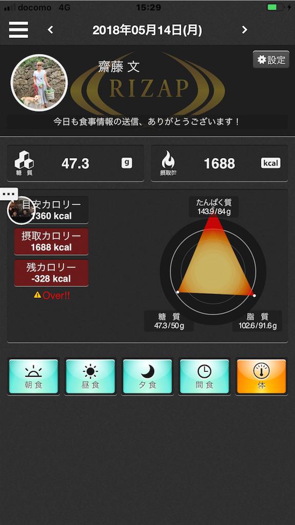 f:id:nagomiyasu-okinawa:20180519153020p:image