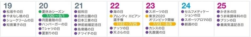 f:id:nagomunekosan_kobo:20210619205830j:plain