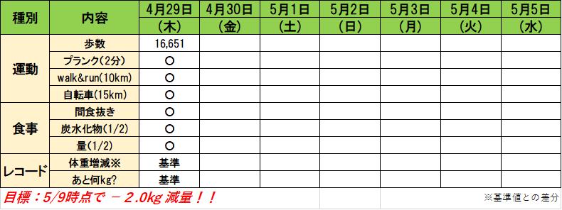 f:id:nagopapa:20210505101559p:plain