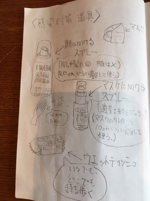 f:id:nagotaro:20200329124342j:plain