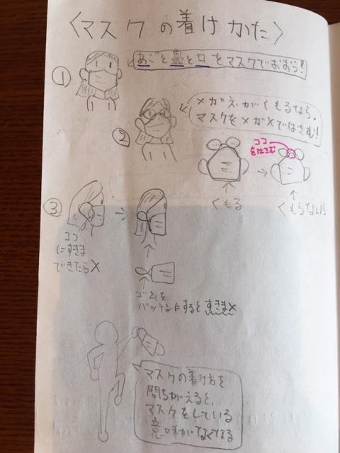 f:id:nagotaro:20200329124428j:plain