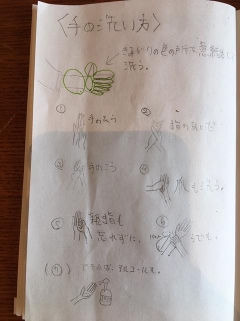 f:id:nagotaro:20200329125624j:plain