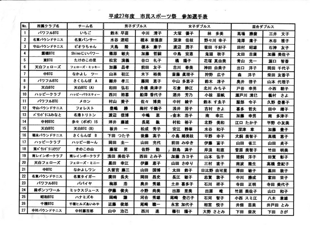 f:id:nagoyakanagoya:20150803100331j:plain:w200