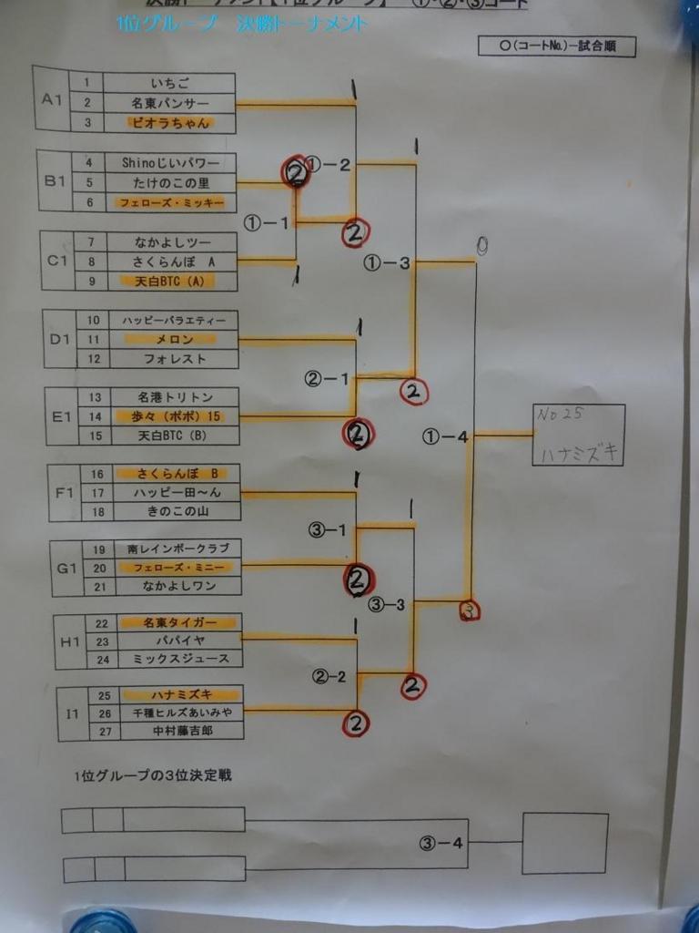 f:id:nagoyakanagoya:20150803101420j:plain:w200