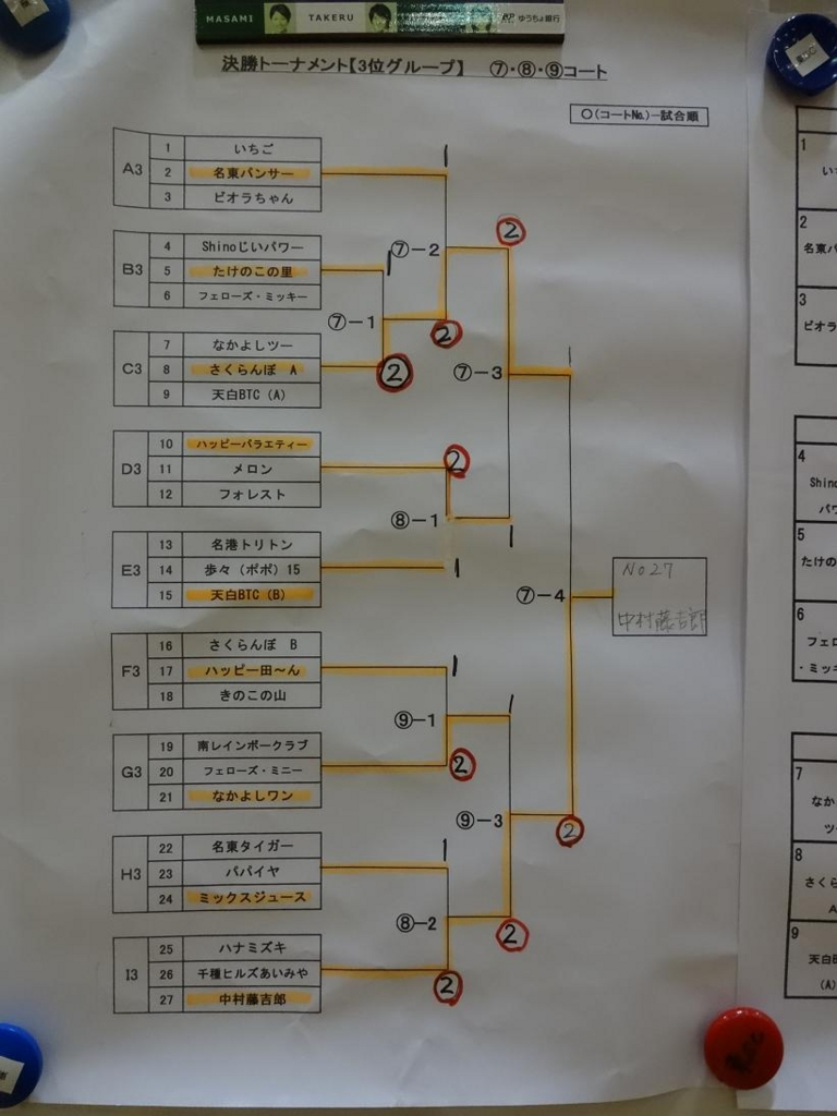 f:id:nagoyakanagoya:20150803101441j:plain:w200