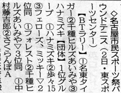 f:id:nagoyakanagoya:20150810071612j:plain:w200
