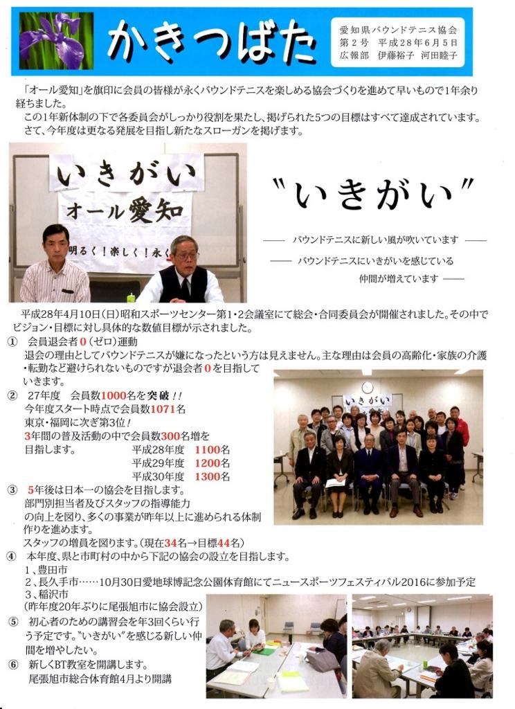 f:id:nagoyakanagoya:20160613204559j:plain:w200
