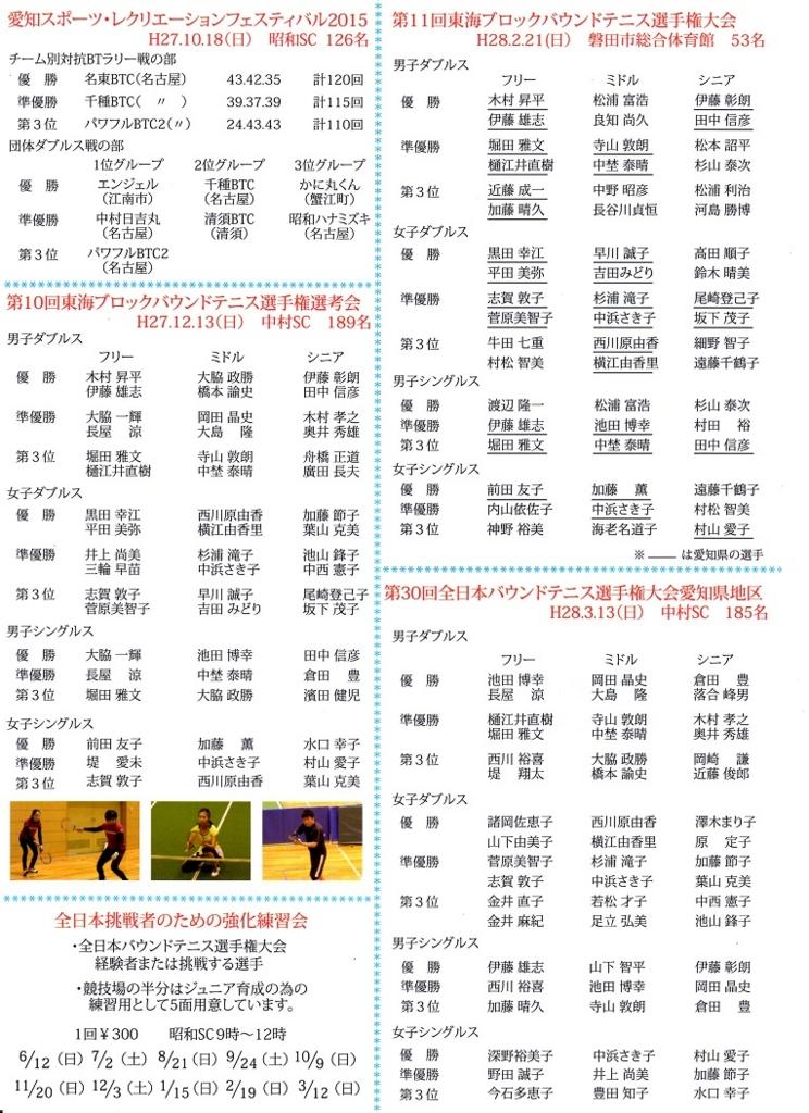 f:id:nagoyakanagoya:20160613204622j:plain:w200