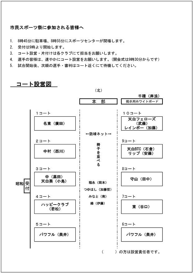 f:id:nagoyakanagoya:20160715135258j:plain:w250