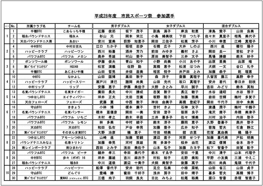f:id:nagoyakanagoya:20160715135306j:plain:w250