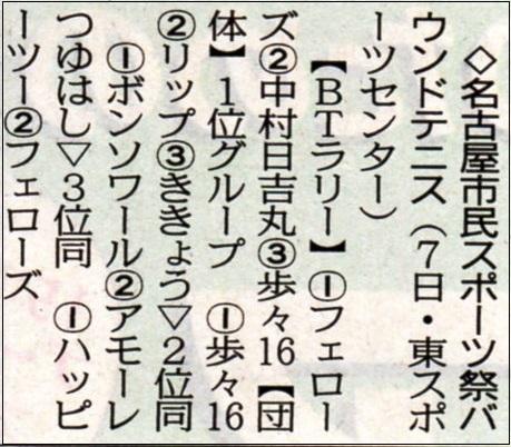 f:id:nagoyakanagoya:20160808181527j:plain:w200