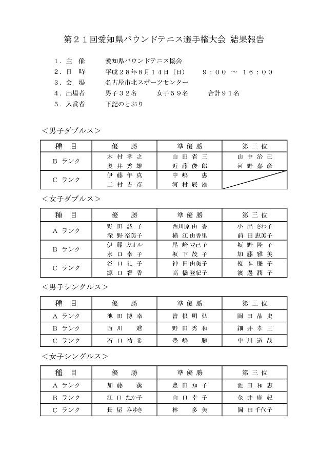 f:id:nagoyakanagoya:20160814192229j:plain:w250