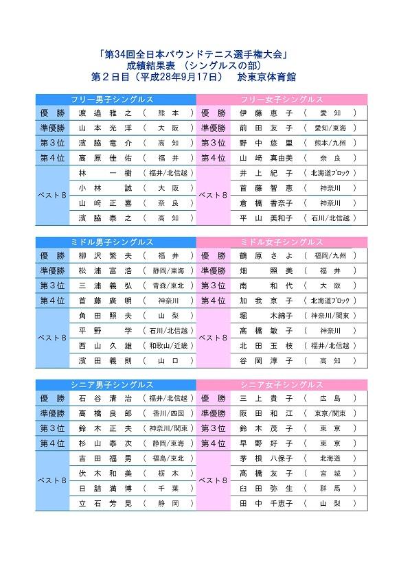 f:id:nagoyakanagoya:20161004163104j:plain:w250