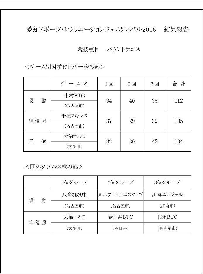 f:id:nagoyakanagoya:20161016225656j:plain:w250