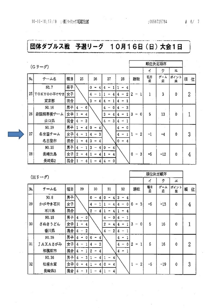 f:id:nagoyakanagoya:20161016233354j:plain:w250
