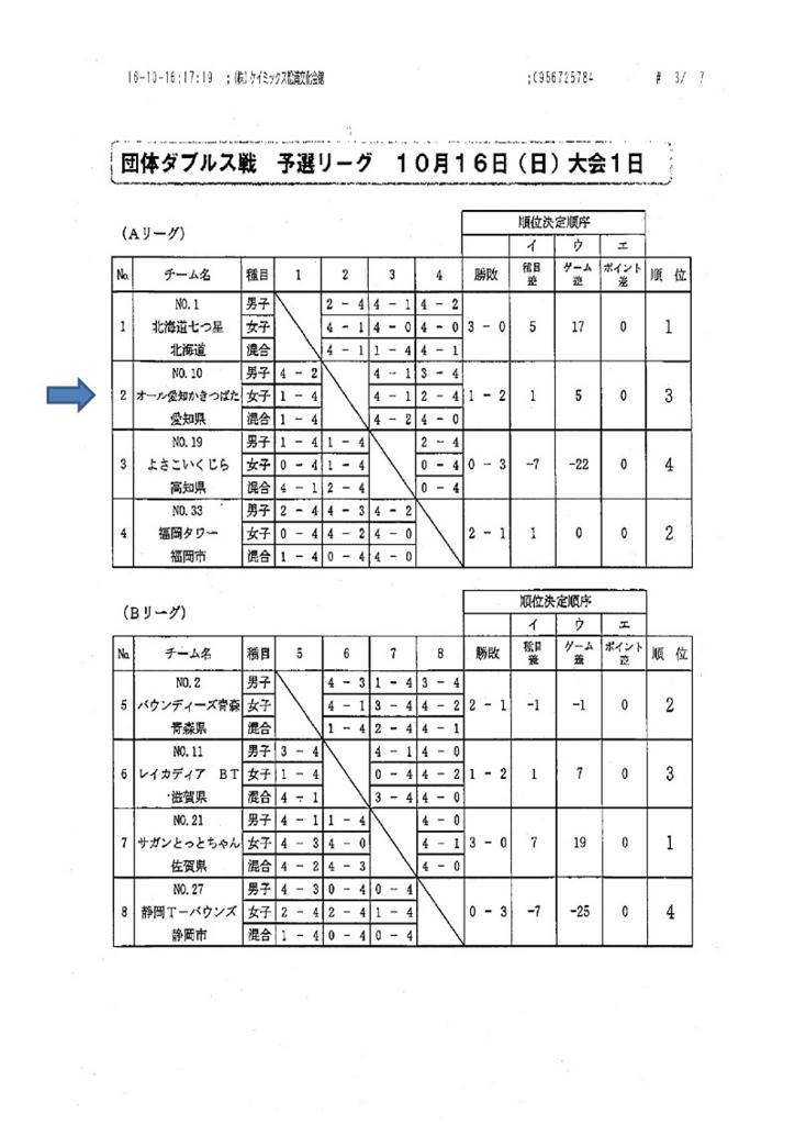 f:id:nagoyakanagoya:20161016234049j:plain:w250