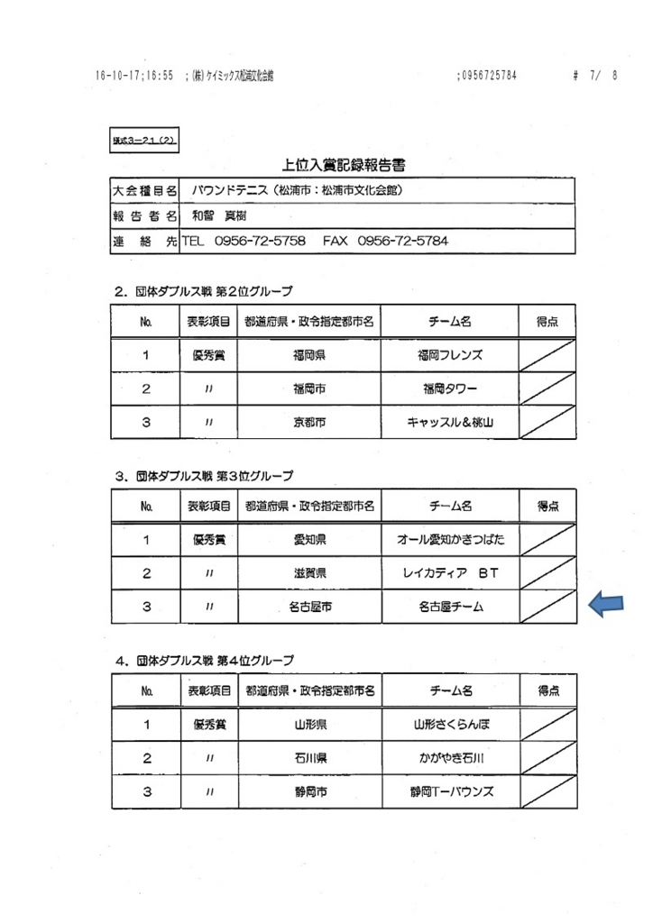 f:id:nagoyakanagoya:20161017210939j:plain:w250