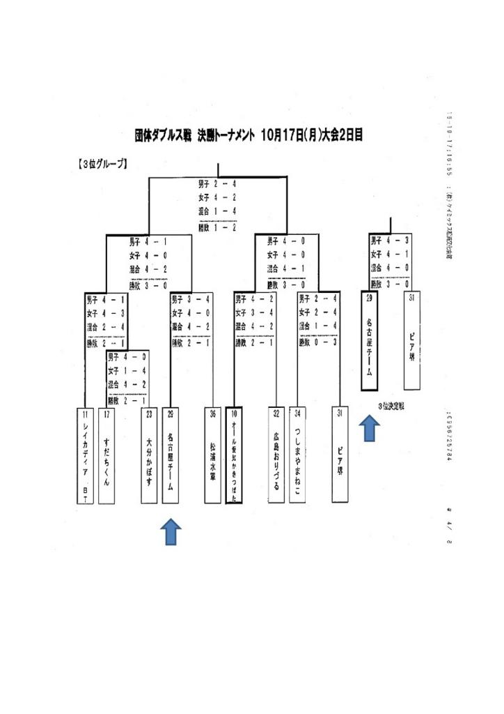 f:id:nagoyakanagoya:20161017211014j:plain:w250