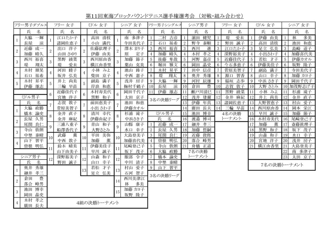 f:id:nagoyakanagoya:20161211204847j:plain:w250
