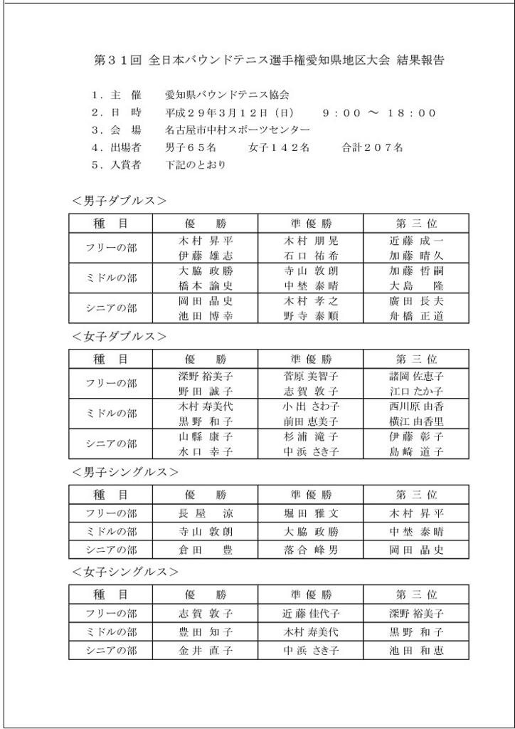 f:id:nagoyakanagoya:20170312202045j:plain:w300