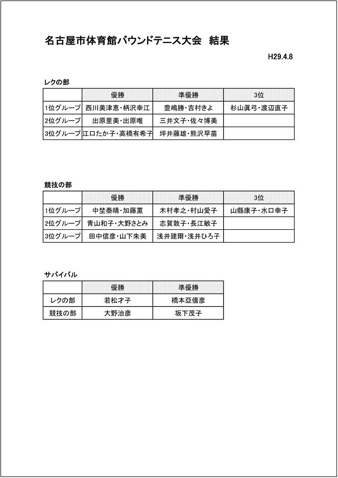 f:id:nagoyakanagoya:20170410065142j:plain:w250