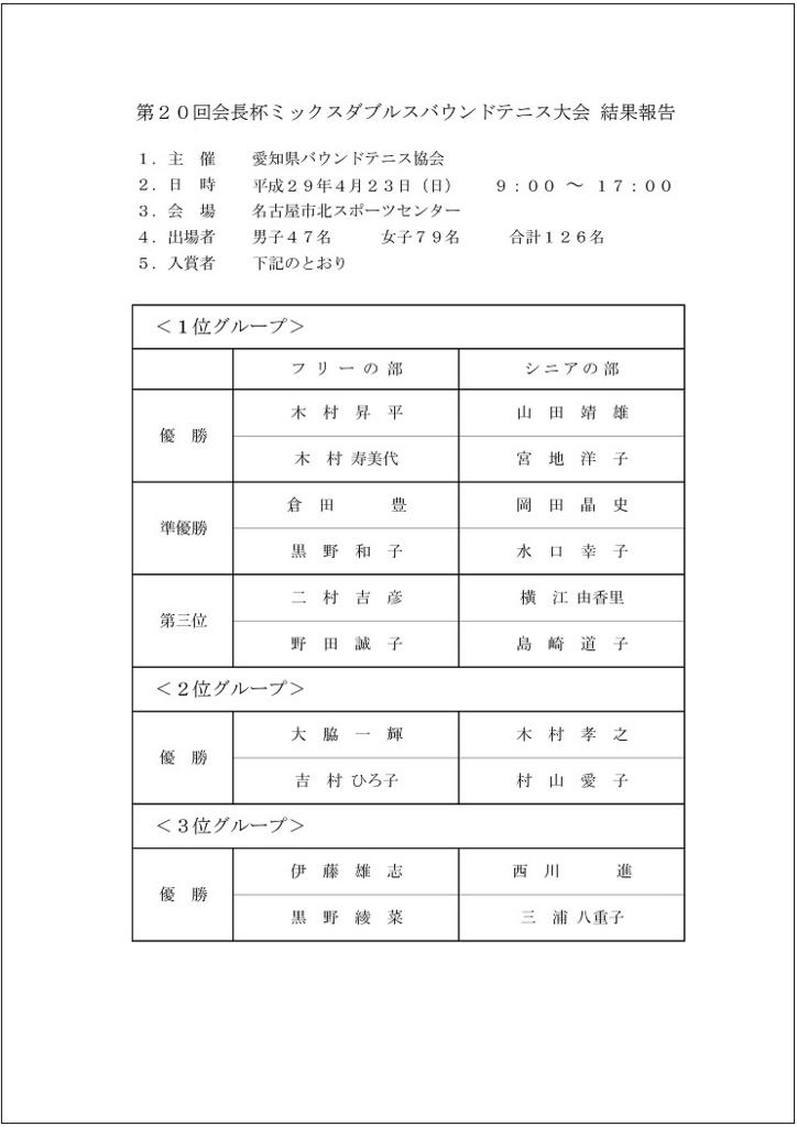 f:id:nagoyakanagoya:20170423215002j:plain:w250