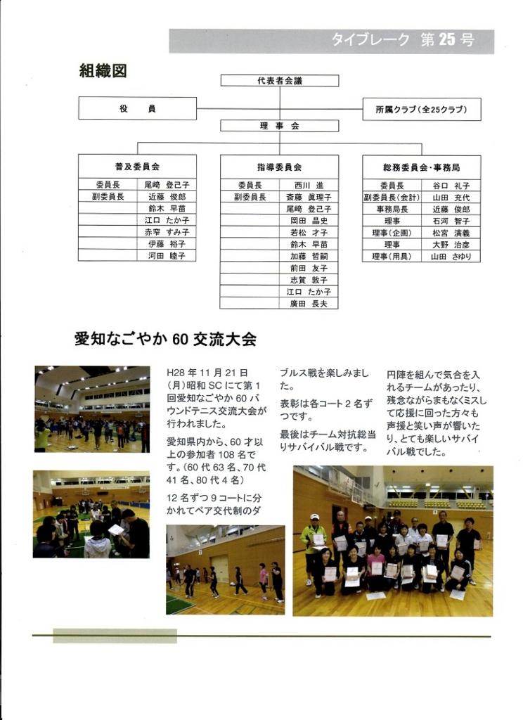 f:id:nagoyakanagoya:20170504111741j:plain:w200