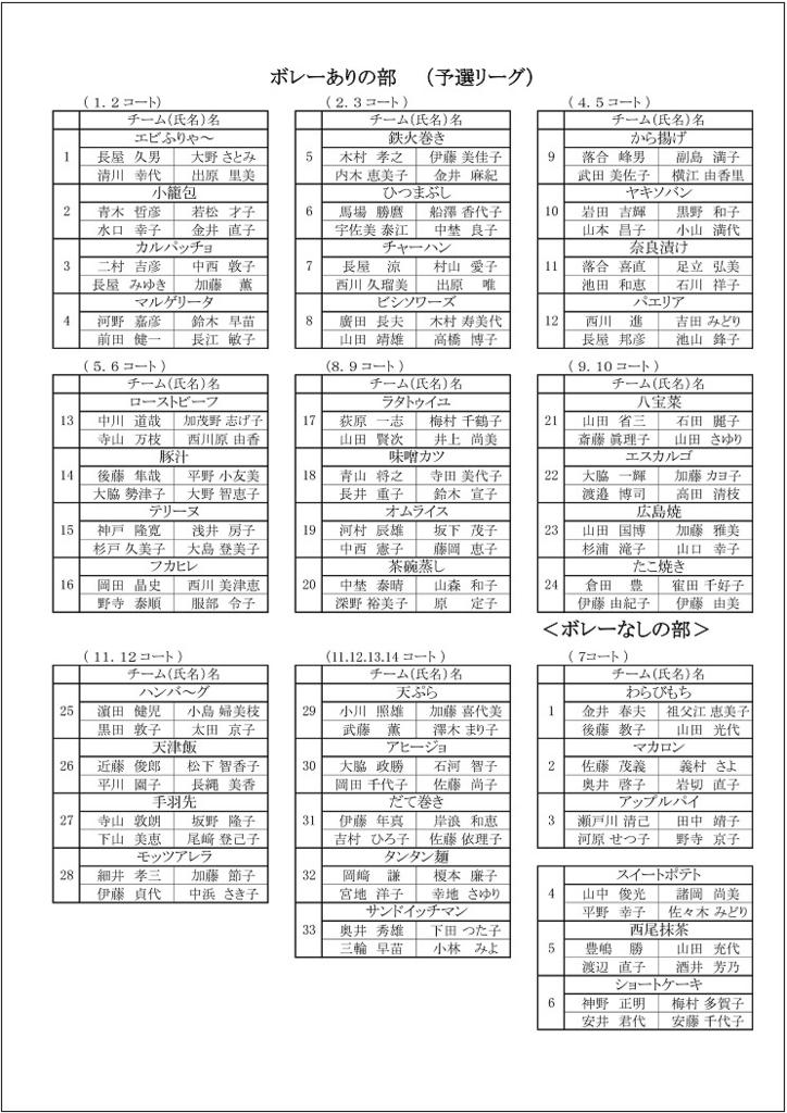 f:id:nagoyakanagoya:20170611200139j:plain:w200