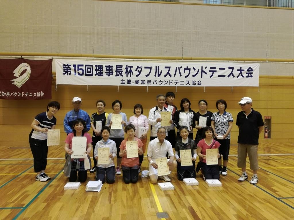 f:id:nagoyakanagoya:20170611200320j:plain:w450