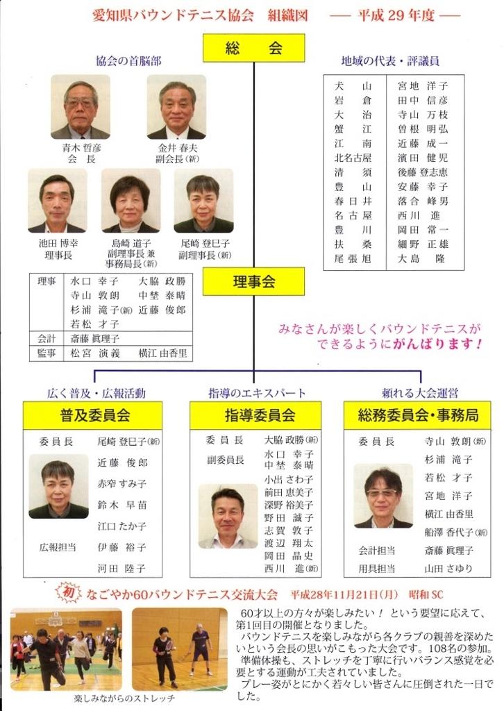 f:id:nagoyakanagoya:20170612105531j:plain:w200