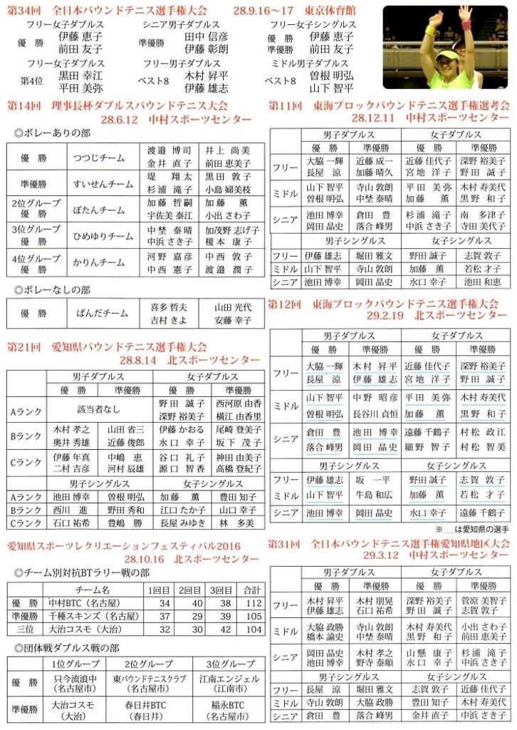 f:id:nagoyakanagoya:20170612105555j:plain:w200