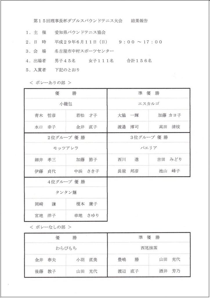 f:id:nagoyakanagoya:20170612121718j:plain:w200