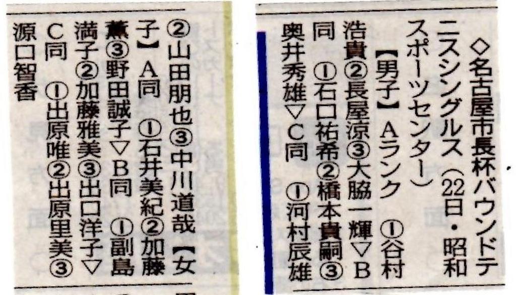 f:id:nagoyakanagoya:20170731104416j:plain:w300