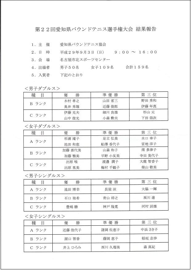 f:id:nagoyakanagoya:20170904153421j:plain:w200