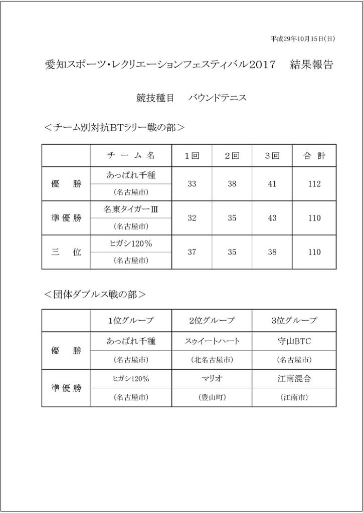 f:id:nagoyakanagoya:20171016114149j:plain:w200