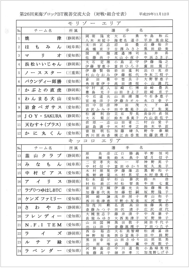 f:id:nagoyakanagoya:20171114165406j:plain:w250