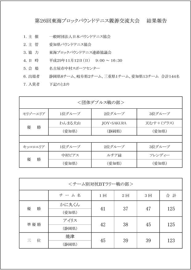 f:id:nagoyakanagoya:20171121220606j:plain:w250