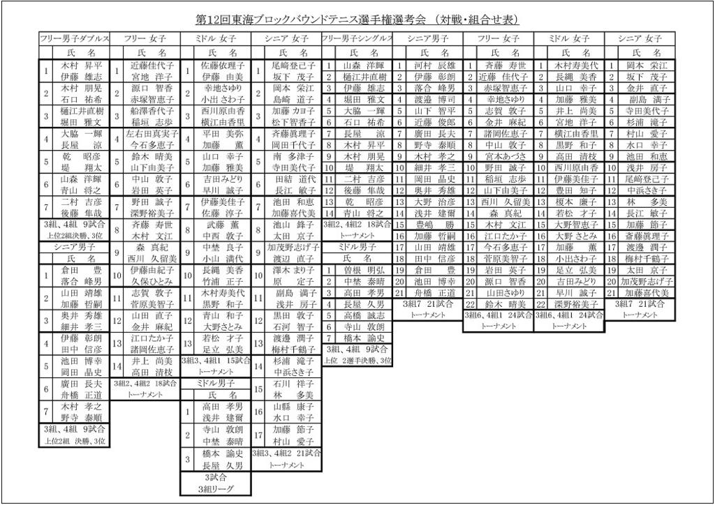 f:id:nagoyakanagoya:20171122171318j:plain:w300