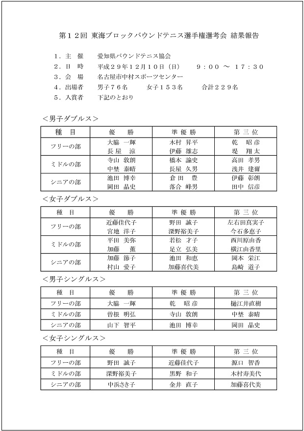 f:id:nagoyakanagoya:20171211230545j:plain:w250
