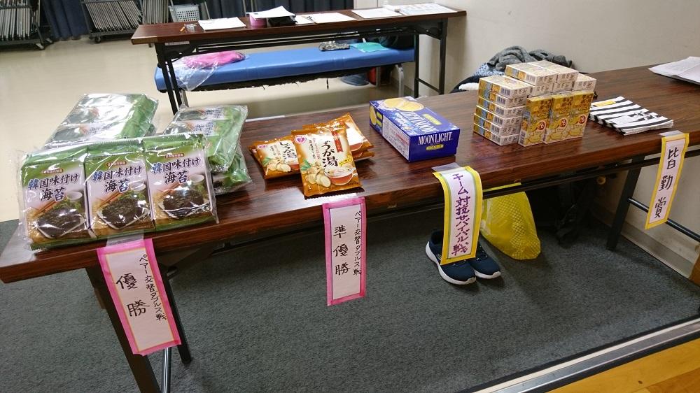 f:id:nagoyakanagoya:20171226193734j:plain:w450