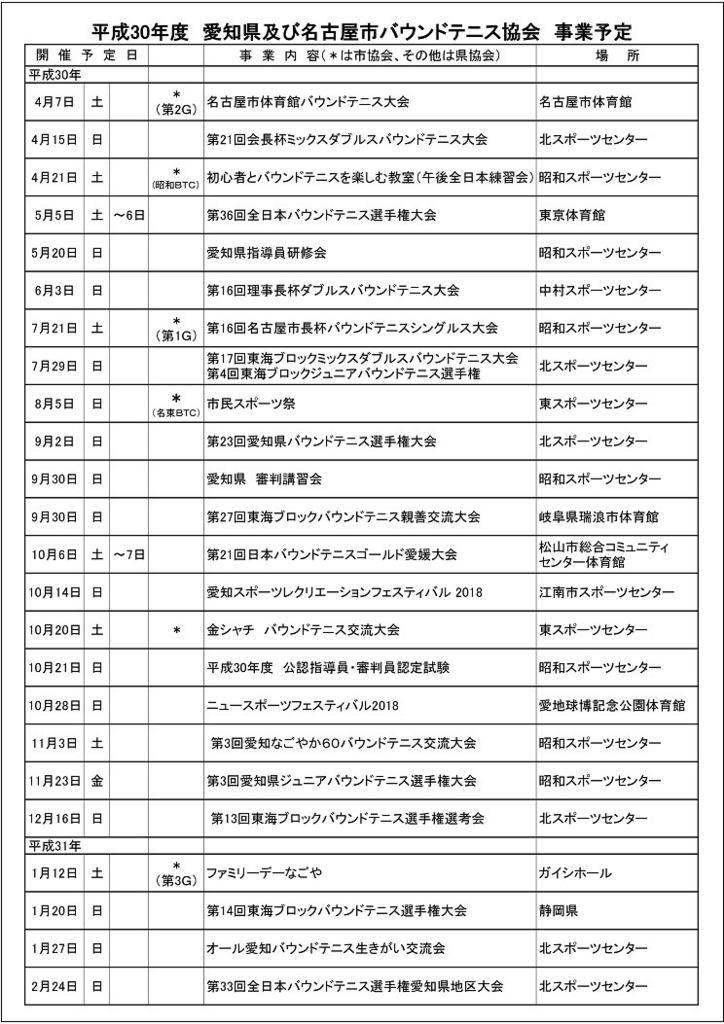 f:id:nagoyakanagoya:20180203185204j:plain:w250