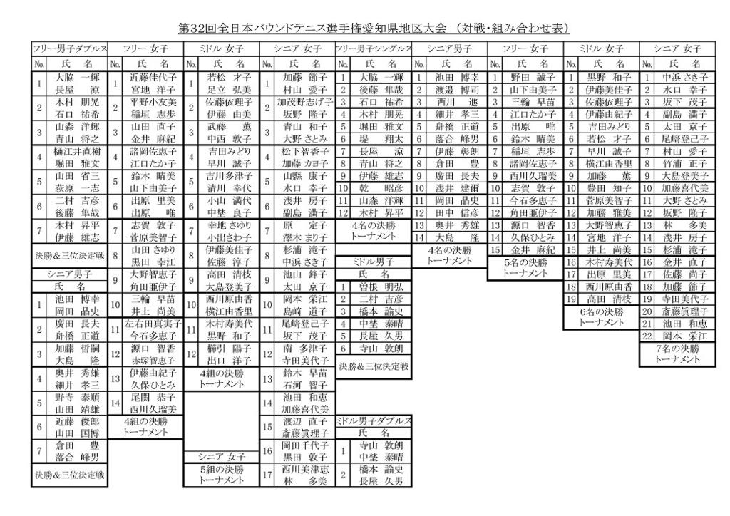 f:id:nagoyakanagoya:20180228094838j:plain:w300