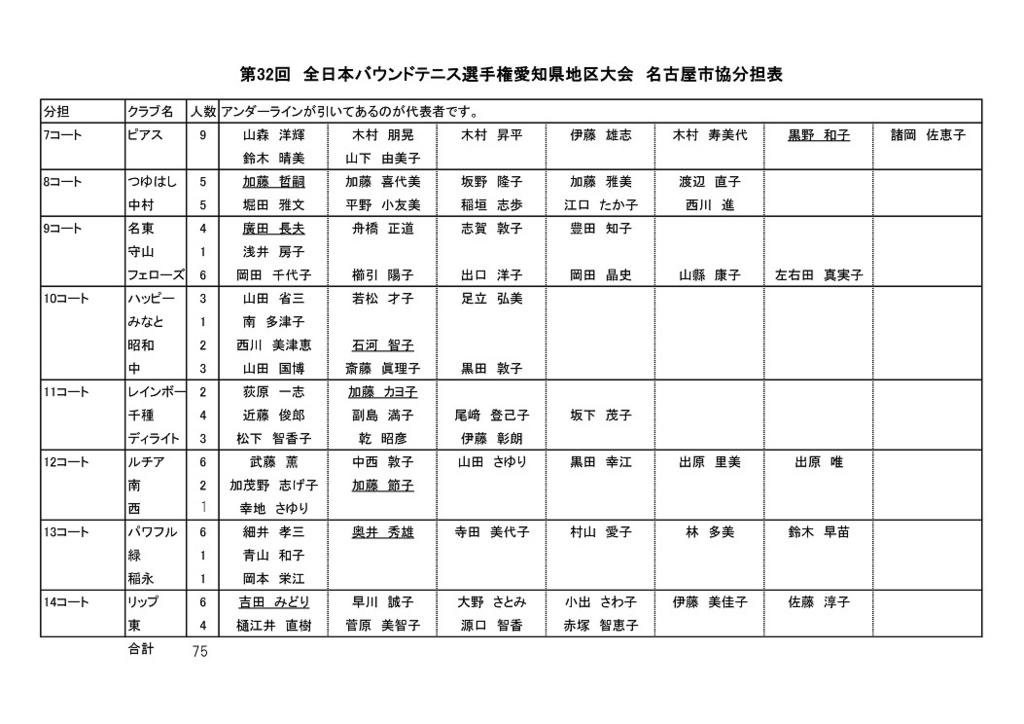 f:id:nagoyakanagoya:20180228094847j:plain:w300