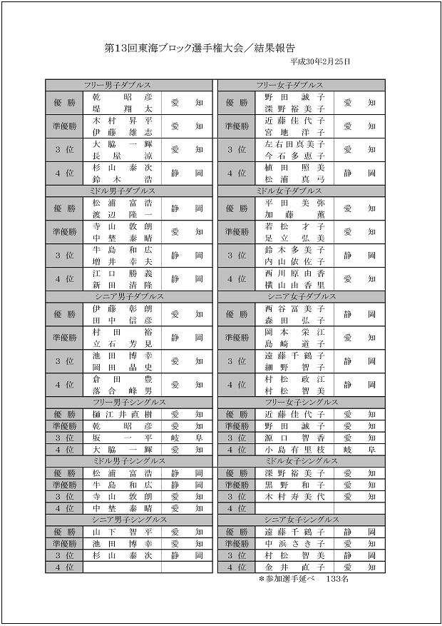 f:id:nagoyakanagoya:20180303181544j:plain:w250